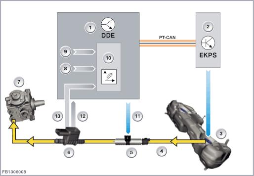 Bmw Fuel Filter Heater Problem